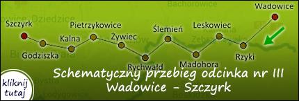 Bractwo Jakubowe