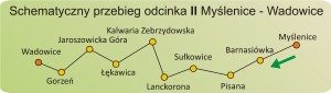 BDŚJ Mapka Odcinka II