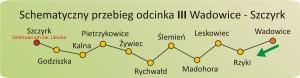 BDŚJ Mapka Odcinka III
